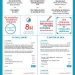 infographie: nouveau brevet