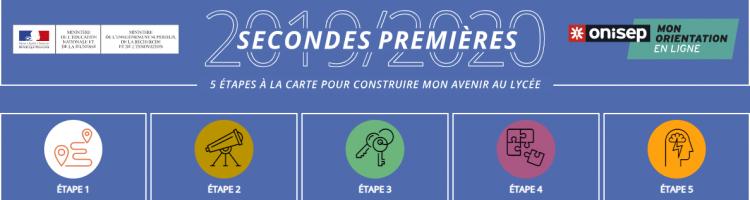 3 – Le site d'information 2nde/1ère 2019/20